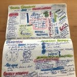 Doodling by Patsy Seitz, director of academics, during the session